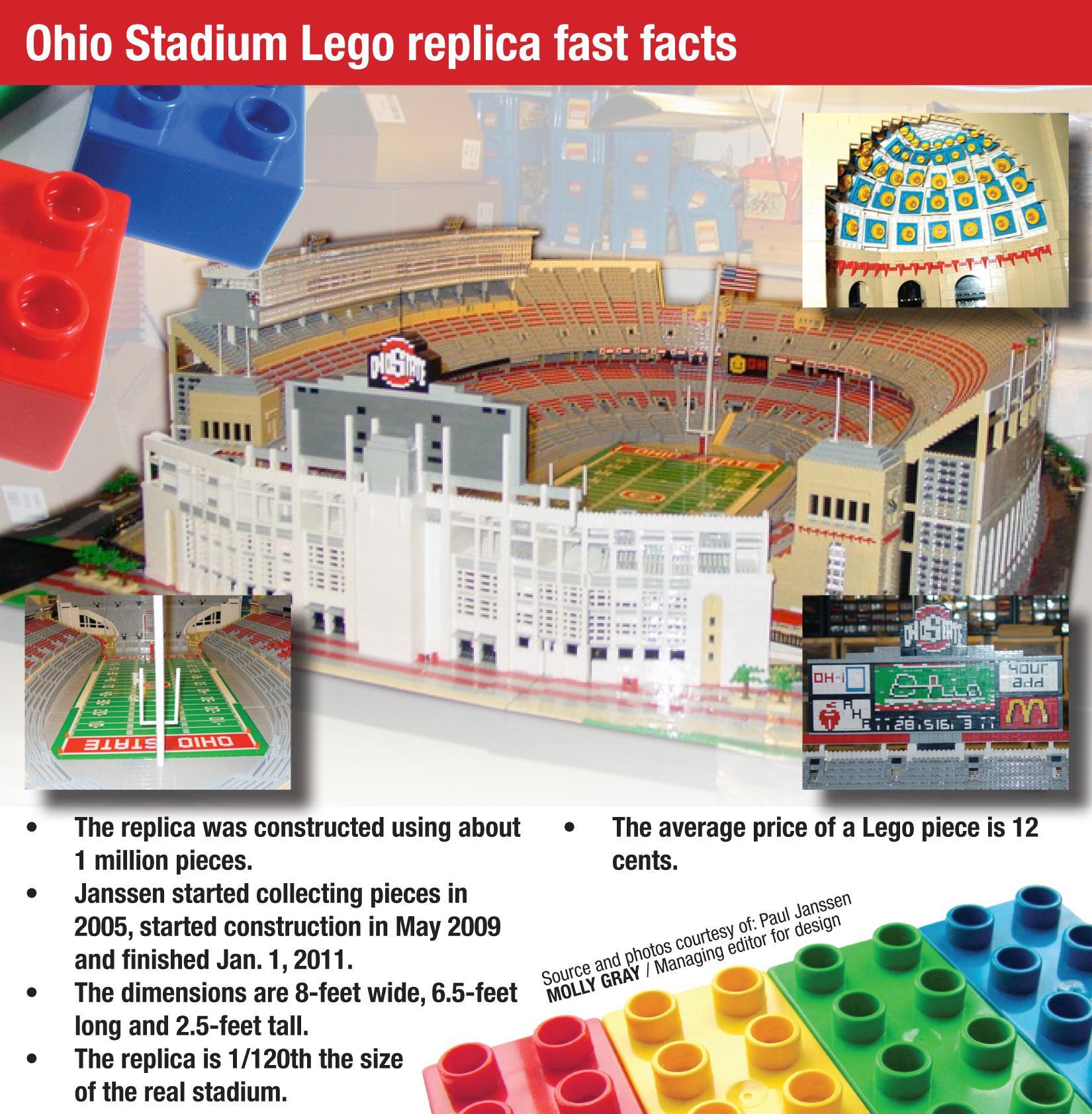 Ohio State professor builds Lego replica of Ohio State | UWire