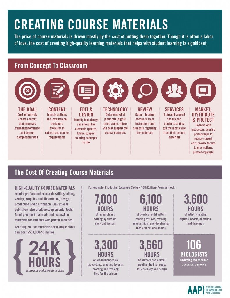 AAP_Creation_Infographic