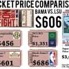 LSU-Alabama 'the ticket of the century' in Tuscaloosa